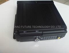 Mobile dvr with 3G GPS and WIFI
