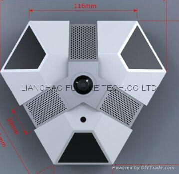 360 degree Fisheye Camera