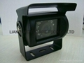 RS232 waterproof camera