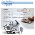 1.2米寬幅熱昇華打印機 120CM寬幅熱轉印打印機 MUTOH 900x 14