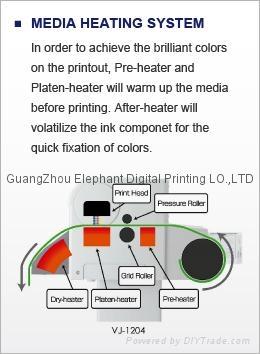 新款推出 日本Mutoh第七代VJ-1624W熱昇華熱轉印打印機 四色印刷 15