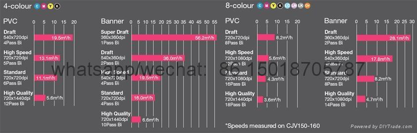 Mimaki高性能喷刻一体机 打印兼切割CJV150-107操作简单 色彩鲜艳 5