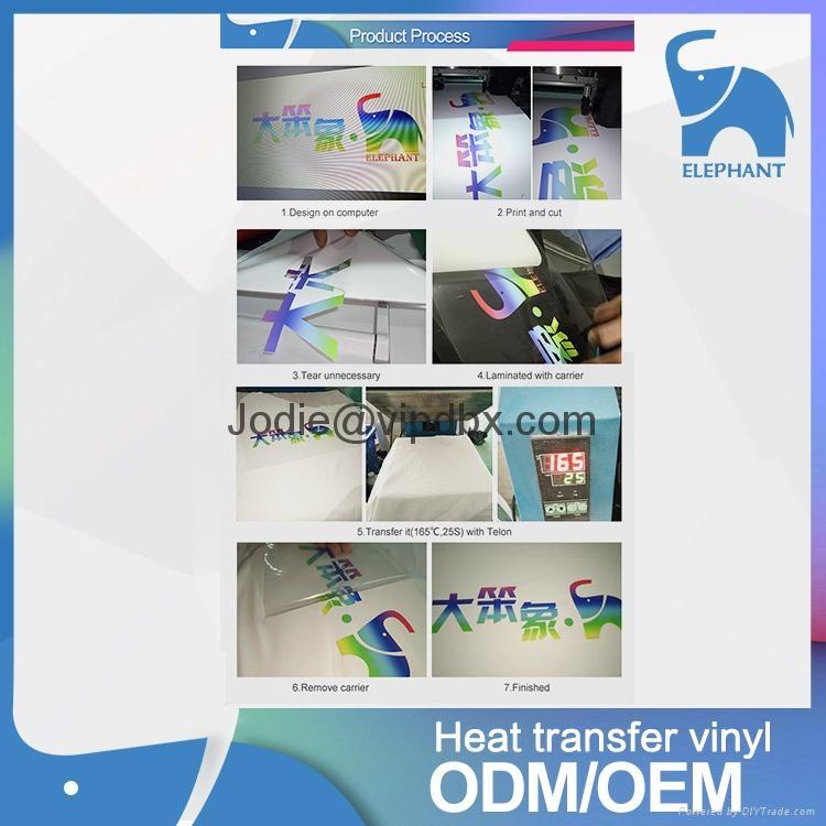 韩国进口可打印PU刻字膜 个性化T恤服装烫画膜 热转印膜材料 4