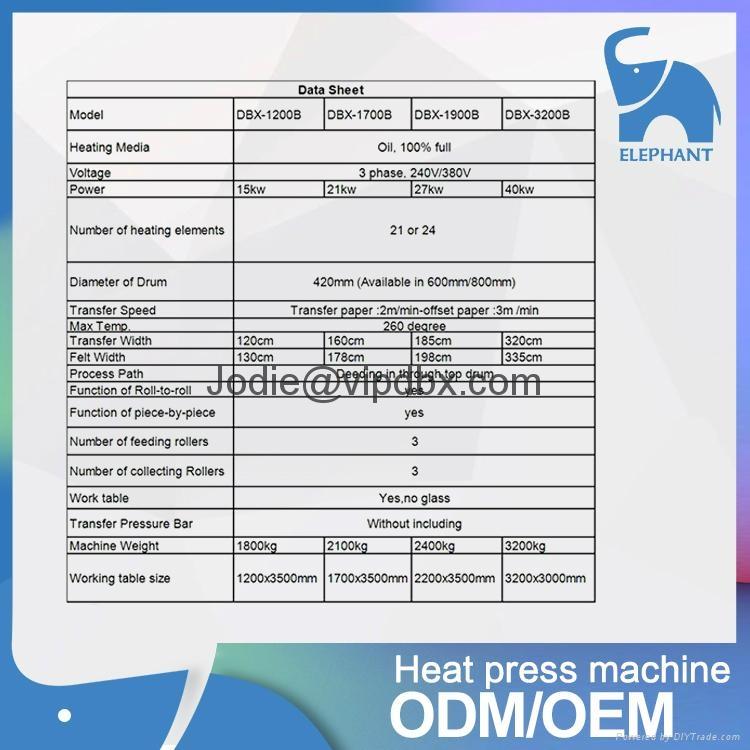 新款熱銷 DBX-1700B多功能滾筒印花機 能耗低硬件配置高保修一年 3