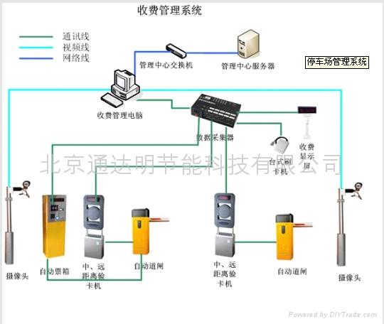 停車管理系統 3
