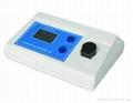 SD-9011色度儀