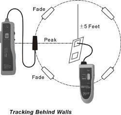 Underground Wire Locator Nf 816 Noyafa China