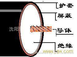 滤尘器电缆 3