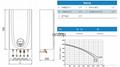 意大利原装可以供暖的燃气热水器 4