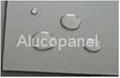 Nano-PVDF coating panel