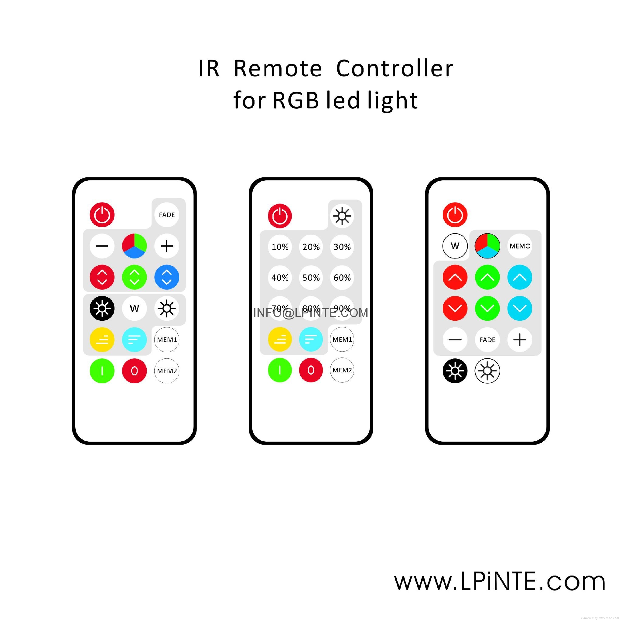 remote control dimmer switch - usa - manufacturer