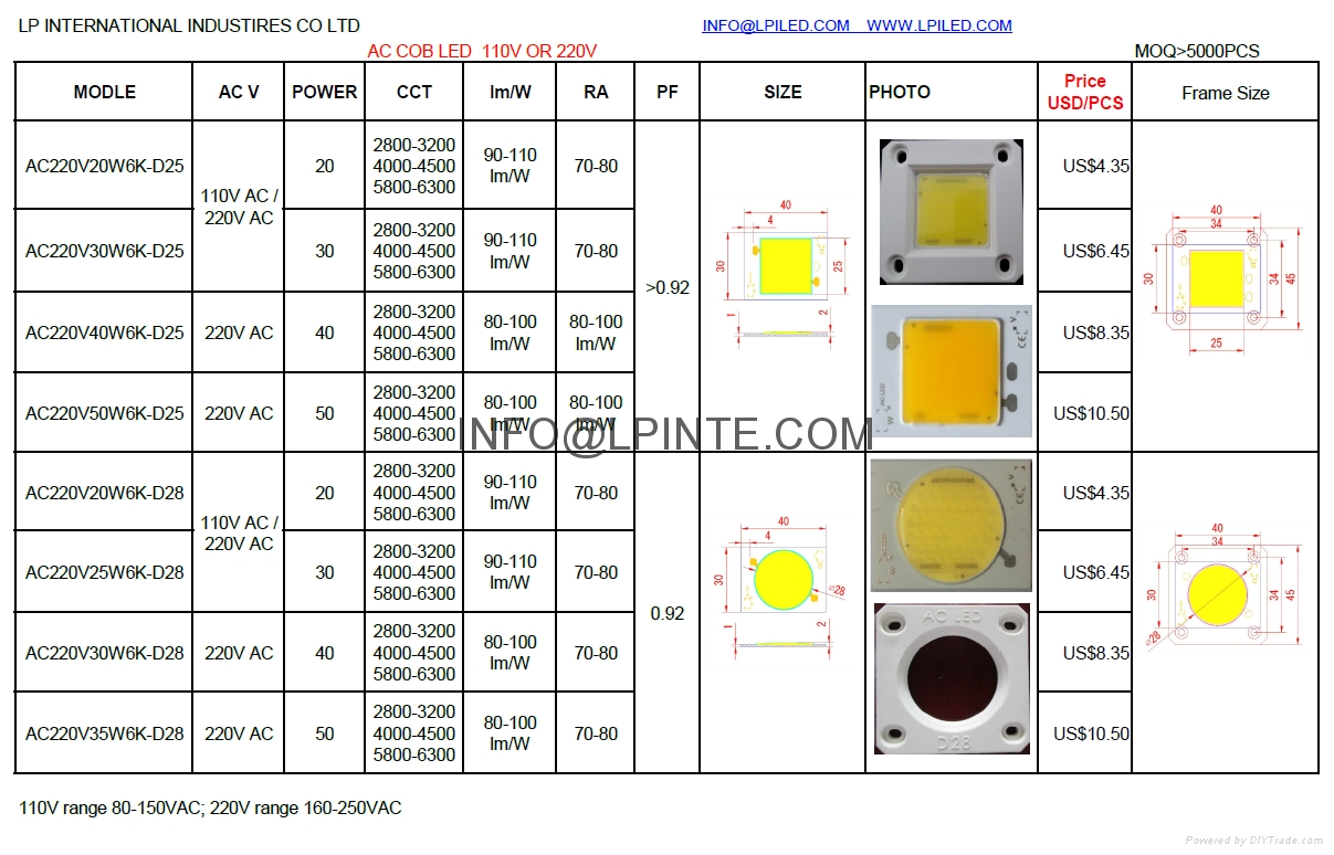 AC LED 220V LED AC COB LED  50w 30w 60w 4