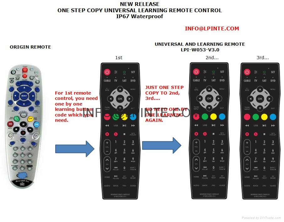 防水电视机遥控器镜面电视 3