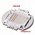 RGB RGBW RGBAW LED