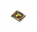 RGB RGBW RGBAW LED 4