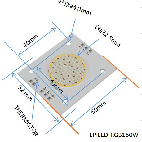 RGB RGBW RGBAW LED 5