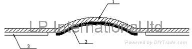 マイラードーム オーバーレイ오버레이 薄膜スイッチ  3