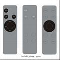 RF remote control