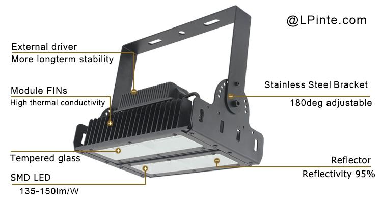 led light for ship waterproof marine floodlight deck light