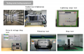 home power bank solar panel Africa SHS solar power system