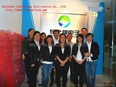 Shenzhen YuZhiXiang Electrons Co.,LTD