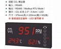CO2+temperature and humidity