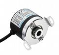 ETEK EH44 Hollow Shaft Encoder