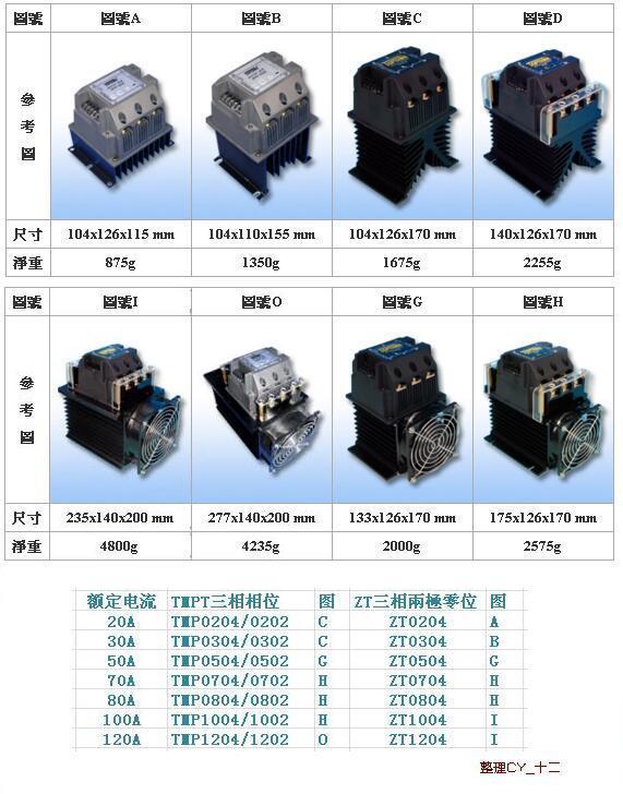 TOPTAWA ZT0304 ZT0504 ZT0704  power regulator power controller 3