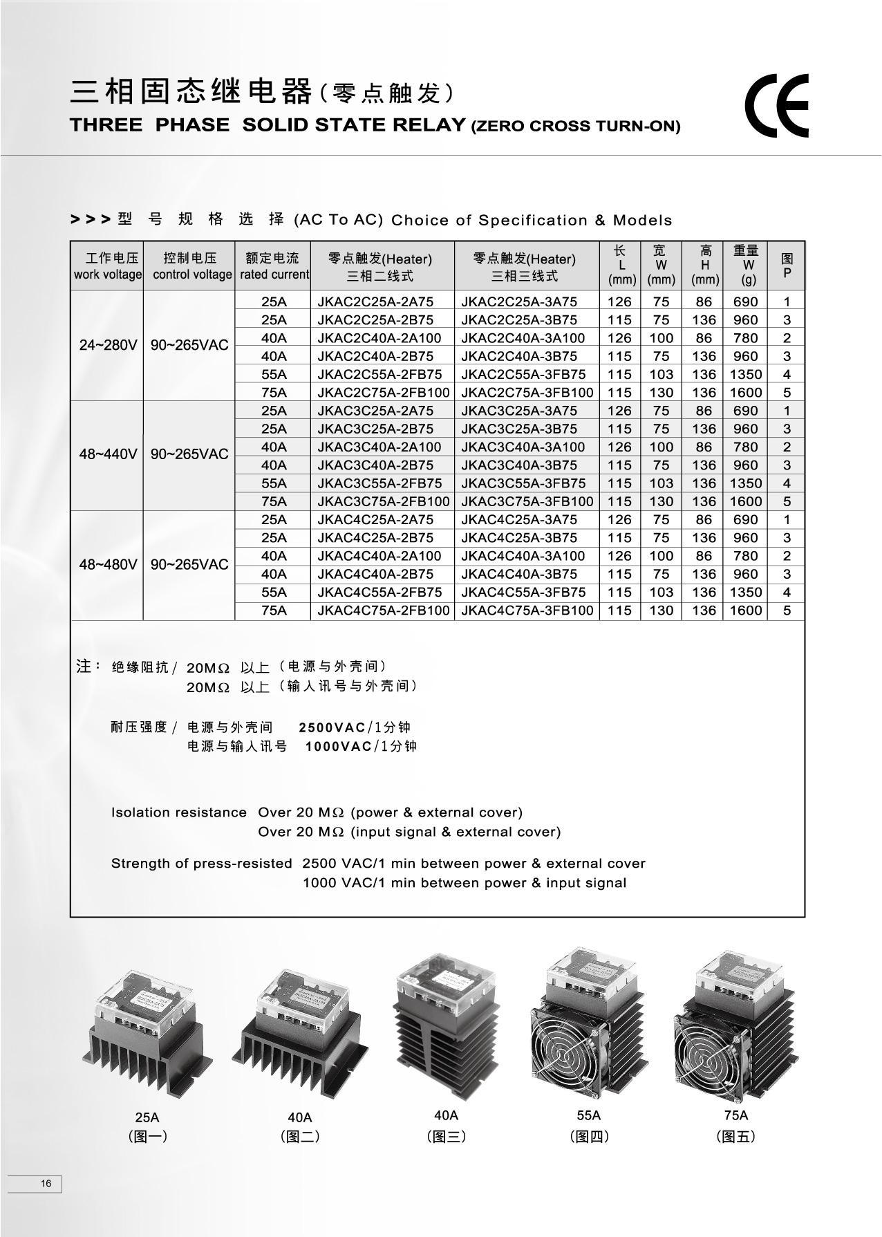 JAKI JK three-phase solid state relay JKAC4C75A-3FB100 JK SSR 2