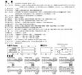 CHIAHANG 佳航 CMWWH-312NNN1 瓦特/瓦時合成電表 2