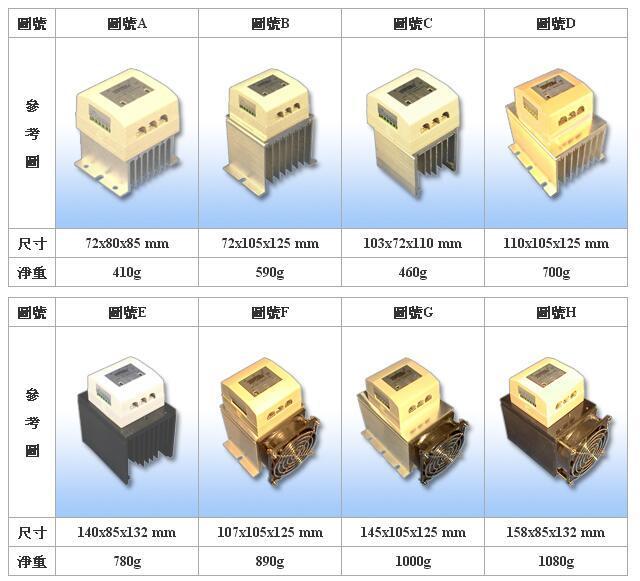 TOPTAWA Three  phase SSR SRS-3H2