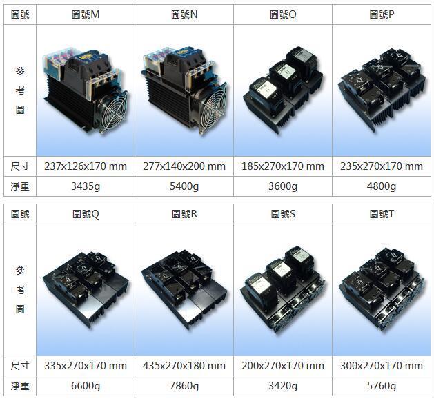 TOPTAWA P3S-0304 P3S-0304L P3S-0304C