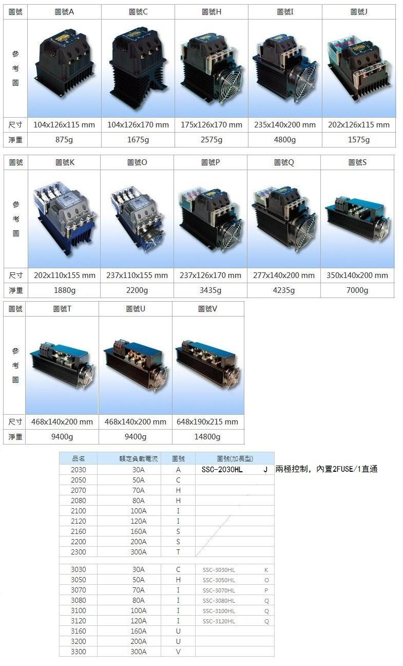 TOKIWA SSC-3120H SSC-3120HL SSC-3100H SSC-3100HL