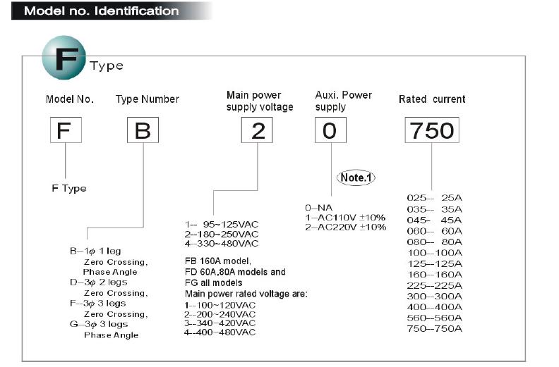 ZEROSPAN FF40035 HEATSOFT KF40035 TAIWAN SCR Power Regulator