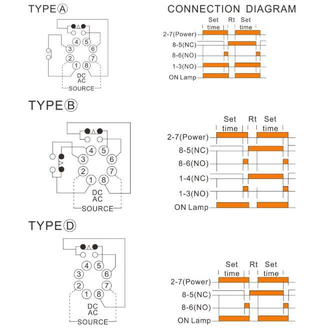 LS-3HA TIMER ORDER IC TIMER LS-3FE LS-3HB LS-3HD  CONNECTION DIAGRAM TYPE LS-3HA