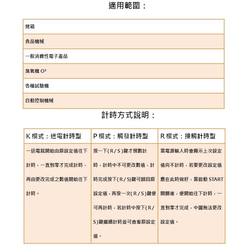 ORDER DIGITAL TIMER NT5-2M2R2NU NT5-2S3K3NG NT5-2M3K4NG NT5-2M3P4SG NT5-3S2R4NG NT5-2M3P4NG NT5-2M2R4NU NT5-2A3K3NG