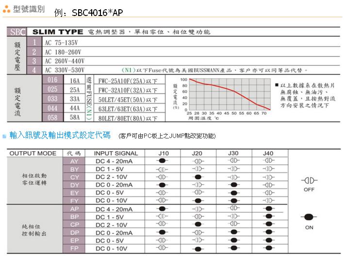 ZEROSPAN SB4016*FP SB3016*AY SB4016*AP SB4016*AY HEATSOFT SB4025*AY SB4033*FP SCR-LJA1425 SCR-A14025 HEATSOFT