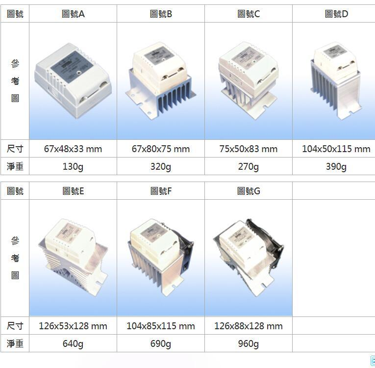 TOPTAWA single-phase power controller 1A3850D 1A3830D 1V3850D 1A3815D 1V3815D BSCR-D-13030 BSCR-D-13050