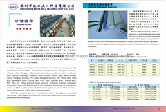 SHENZHEN AKITA HILL TECHNOLOGY CO., LTD