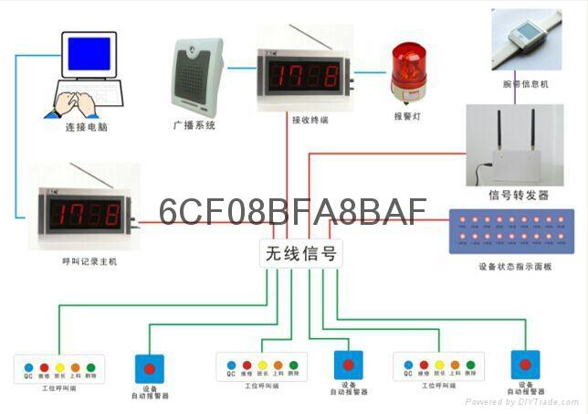 泰诺TNX生产车间信息系统 1