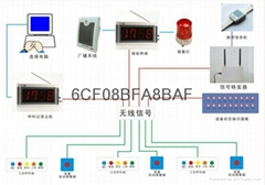 泰諾TNX生產車間信息系統