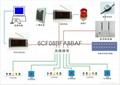 生产车间工位智能报障呼叫系统