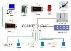 工廠工位智能呼叫系統