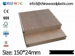 Wood plastic composite(WPC)