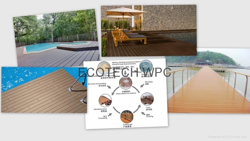 Fireproof Composite  WPC  Decking  ( CE ,FSC,SGS ,ISO) 3