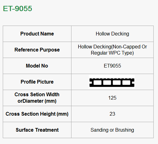 Patented, surface sanded wpc decking for outdoor 6