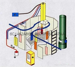 DSIK控制柜升降机盈晖静电喷漆设备