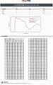 西人馬紅外體溫傳感器FATRI SGXV02-100-000-100