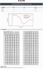 西人馬紅外體溫傳感器FATRI SGXV02-100-000