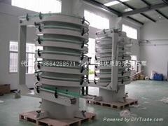 鏈板螺旋輸送機